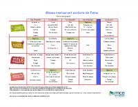 2019-nov-2020-janv-menu-cantine