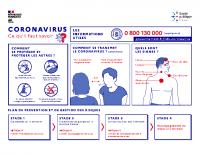 coronavirus_ce_quil_faut_savoir